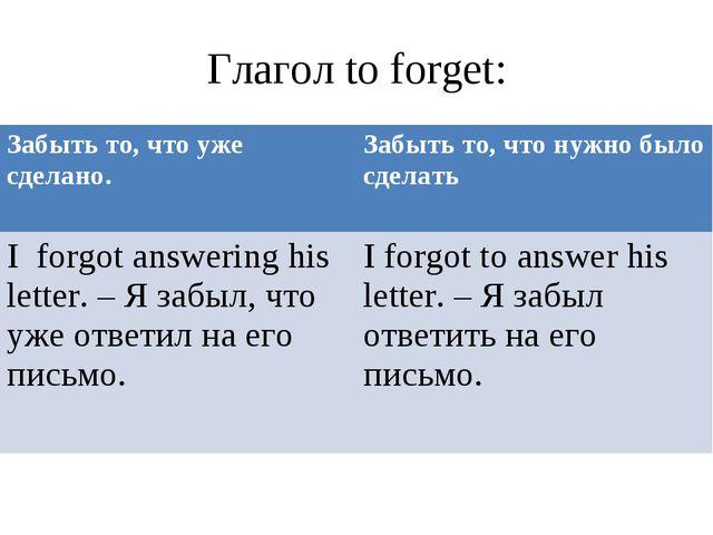 Глагол to forget: Забыть то, что уже сделано. Забыть то, что нужно было сде...