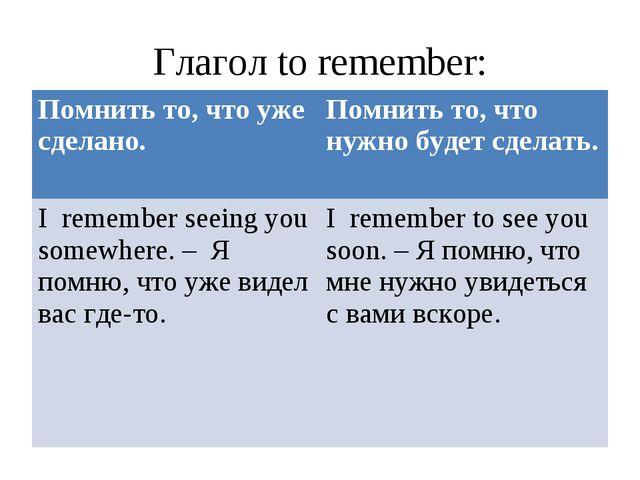 Глагол to remember: Помнить то, что уже сделано.Помнить то, что нужно будет...