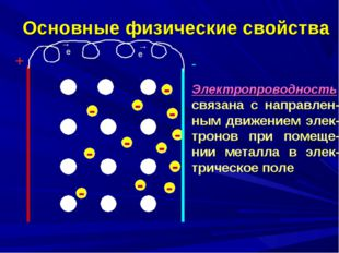 Основные физические свойства Электропроводность связана с направлен-ным движе