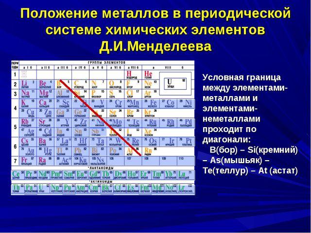 Положение металлов в периодической системе химических элементов Д.И.Менделеев...