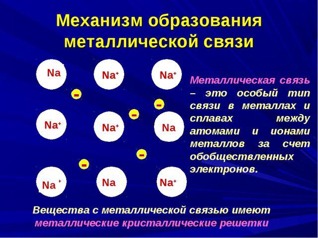 Na+ Механизм образования металлической связи Na Na Na Na Na Na Na Na Na Na+ N...
