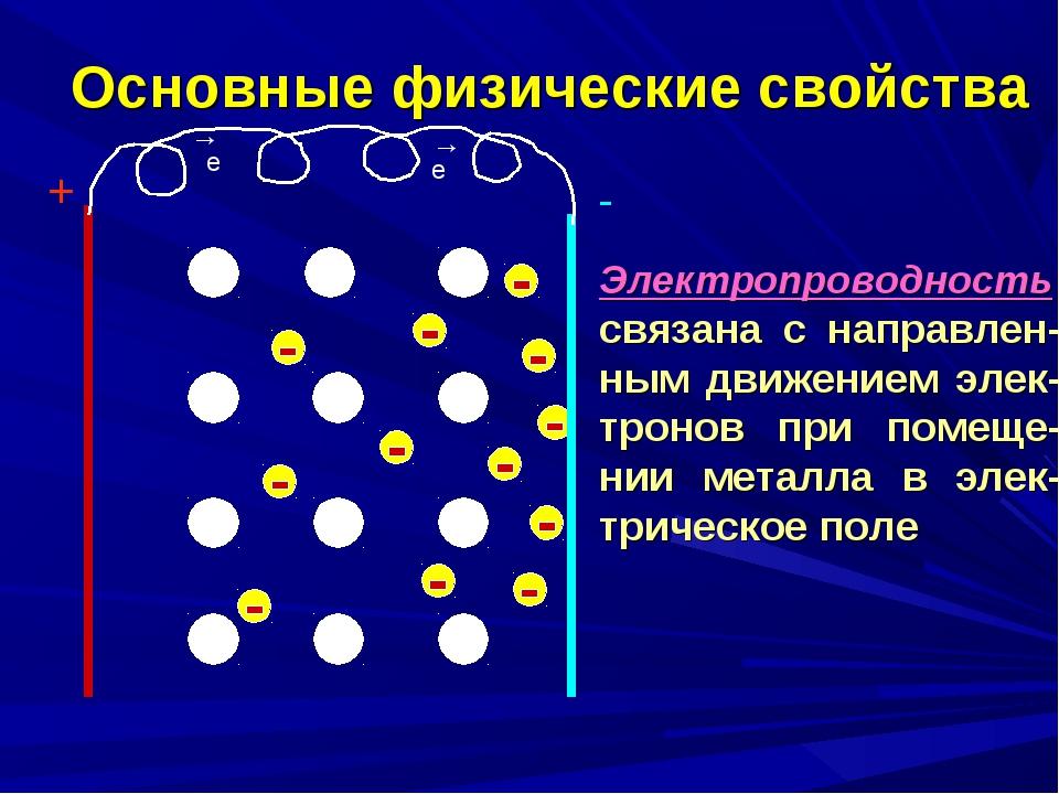 Основные физические свойства Электропроводность связана с направлен-ным движе...