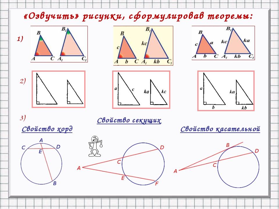 «Озвучить» рисунки, сформулировав теоремы: 1) 2) 3) Свойство хорд Свойство се...