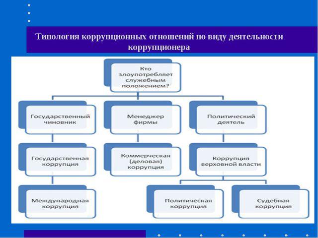 Типология коррупционных отношений по виду деятельности коррупционера