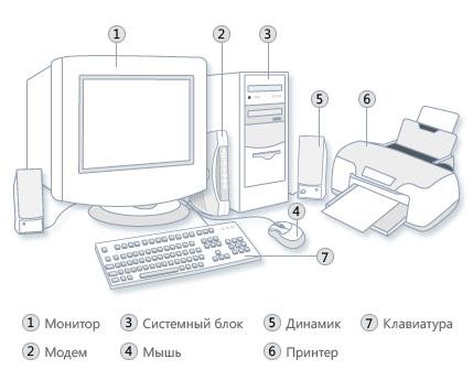 http://res1.windows.microsoft.com/resbox/ru/windows%207/main/6d80ae20-99b2-45dc-8118-a4a34d7c3cf4_0.jpg