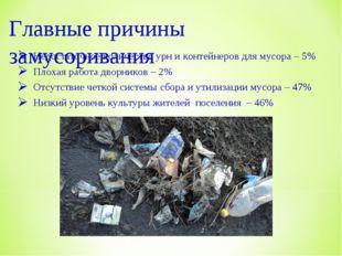 Недостаточное количество урн и контейнеров для мусора – 5% Плохая работа дво