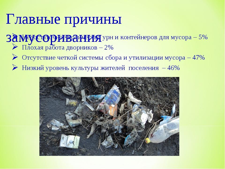 Недостаточное количество урн и контейнеров для мусора – 5% Плохая работа дво...