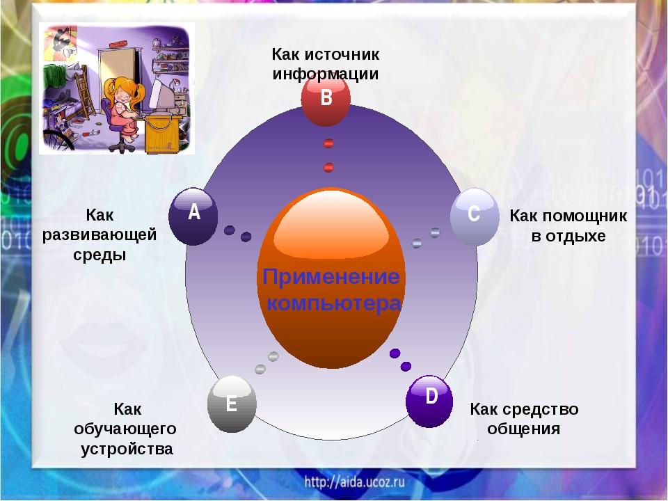Применение компьютера Как развивающей среды Как источник информации Как помо...