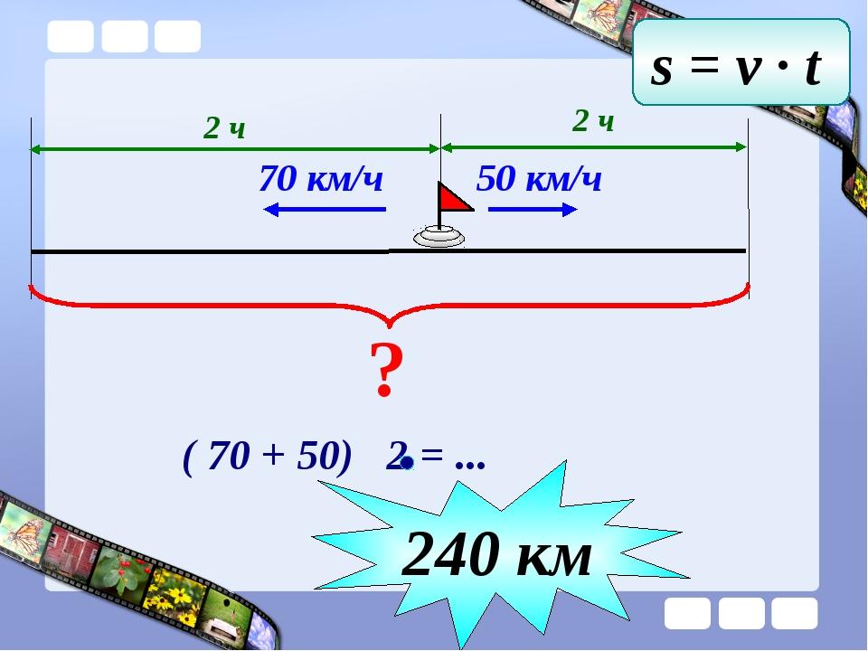 s = v ∙ t ? 2 ч 70 км/ч 50 км/ч 2 ч 240 км ( 70 + 50) 2 = ...