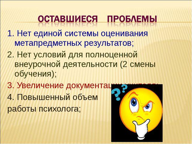 1. Нет единой системы оценивания метапредметных результатов; 2. Нет условий д...