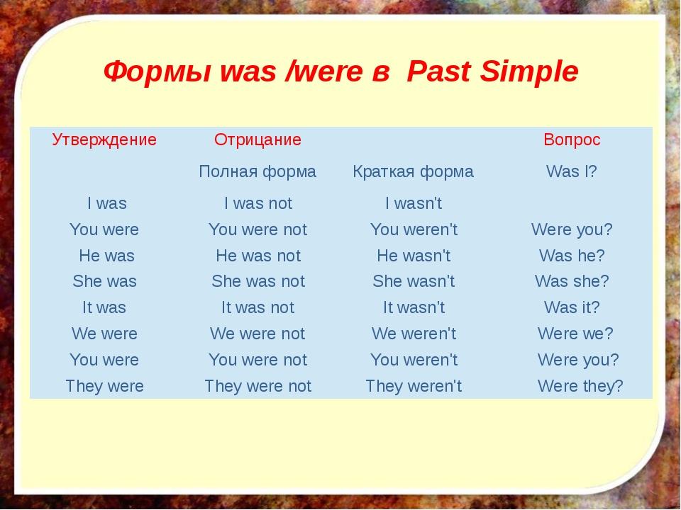 Формы was /were в Past Simple Утверждение Отрицание Вопрос Полнаяформа Кратк...