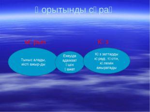 Қорытынды сұрақ мұрын Көз Тыныс алады, иісті ажыр-ды Екеуіде адамзат үшін қаж