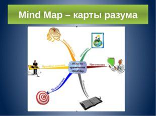 Mind Map – карты разума