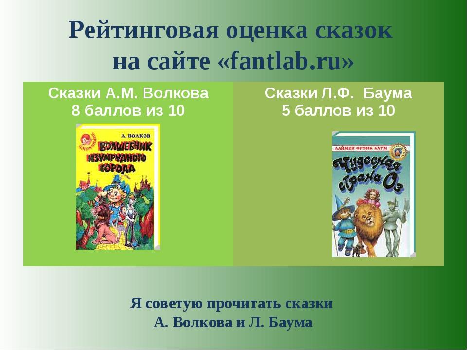 Рейтинговая оценка сказок на сайте «fantlab.ru» Я советую прочитать сказки А....