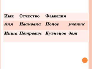 Имя Отчество Фамилия Аня Ивановна Попов ученик Миша Петрович Кузнецов дом