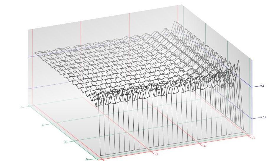 70-100 элемен 0.9 ctr.JPG