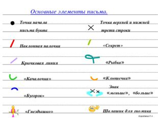 Марабаева Л.А.