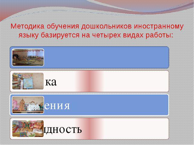 Методика обучения дошкольников иностранному языку базируется на четырех видах...