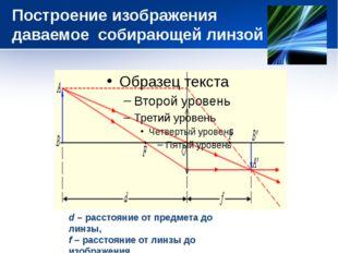Построение изображения даваемое собирающей линзой d – расстояние от предмета