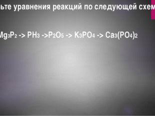 P -> Mg3P2 -> PH3 ->P2O5 -> K3PO4 -> Ca3(PO4)2 Составьте уравнения реакций по