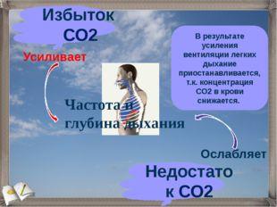 Усиливает Ослабляет Избыток СО2 Недостаток СО2 Частота и глубина дыхания В р