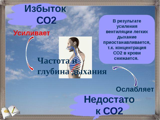 Усиливает Ослабляет Избыток СО2 Недостаток СО2 Частота и глубина дыхания В р...