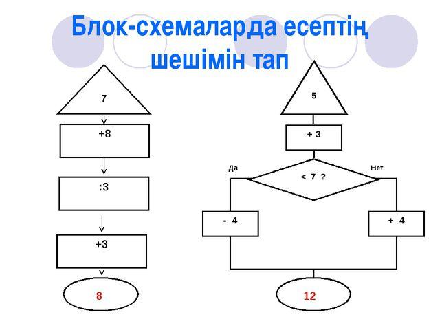 Блок-схемаларда есептің шешімін тап 8 12
