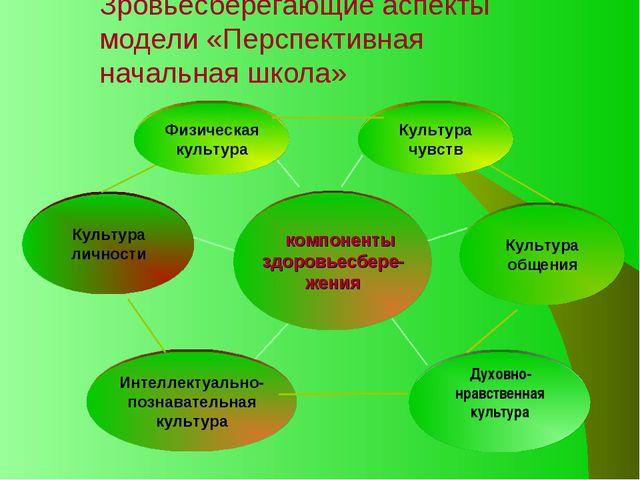 Зровьесберегающие аспекты модели «Перспективная начальная школа»