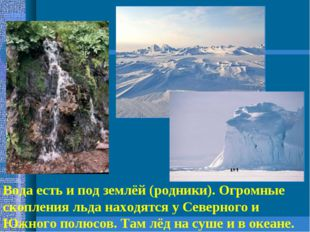 Вода есть и под землёй (родники). Огромные скопления льда находятся у Северно