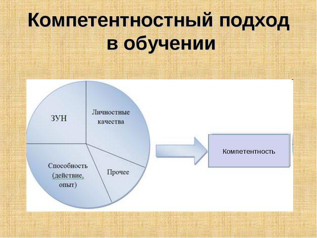 Компетентностный подход в обучении