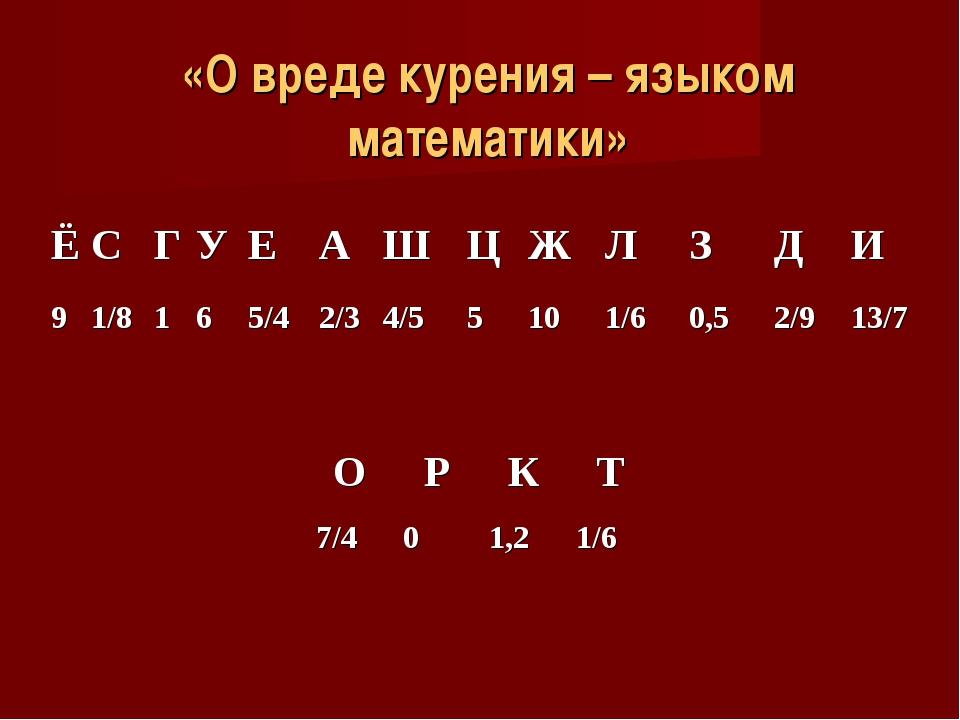 «О вреде курения – языком математики» ЁСГУЕАШЦЖЛЗДИ 91/8165/4...