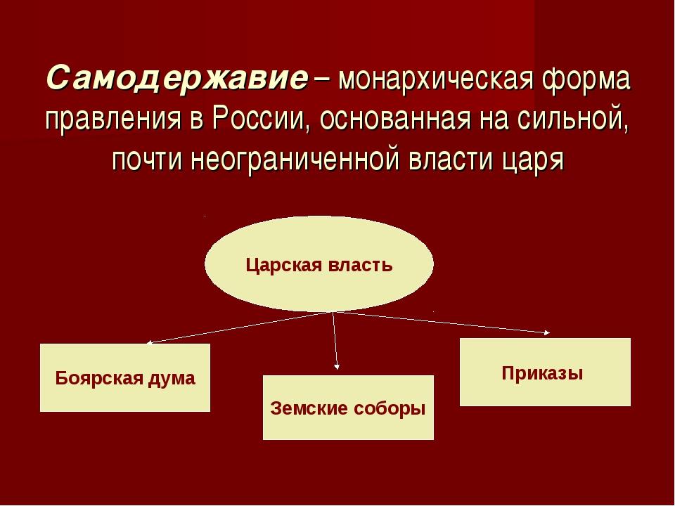 Самодержавие – монархическая форма правления в России, основанная на сильной,...