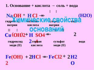 1. Основание + кислота → соль + вода Na Na OH OH + + Сl Сl Н Н I I (Н2О) = ги