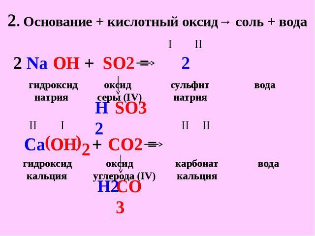 2. Основание + кислотный оксид→ соль + вода Na Na OH OH + SO2 H SO3 2 II I 2...