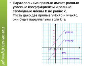 Параллельные прямые имеют равные угловые коэффициенты и разные свободные член