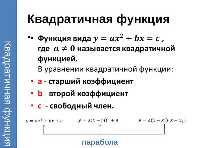 Квадратичная функция Квадратичная функция парабола