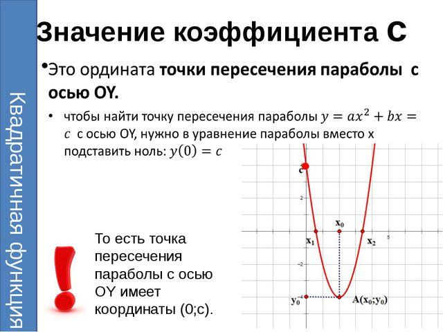 Значение коэффициента с Квадратичная функция То есть точка пересечения парабо...