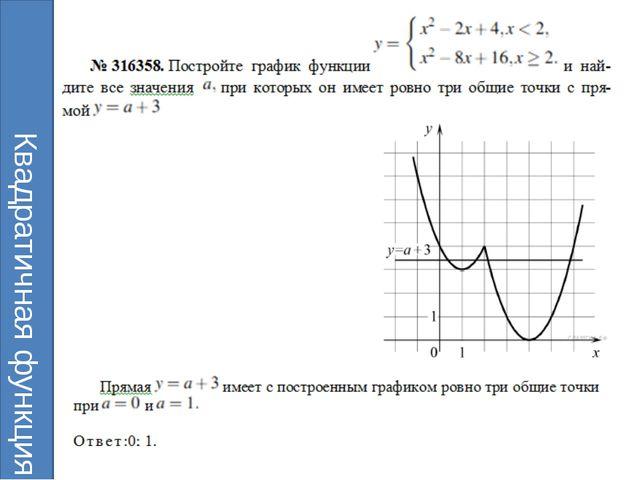 Квадратичная функция