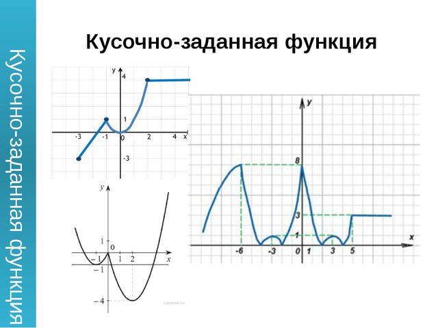 Кусочно-заданная функция Кусочно-заданная функция