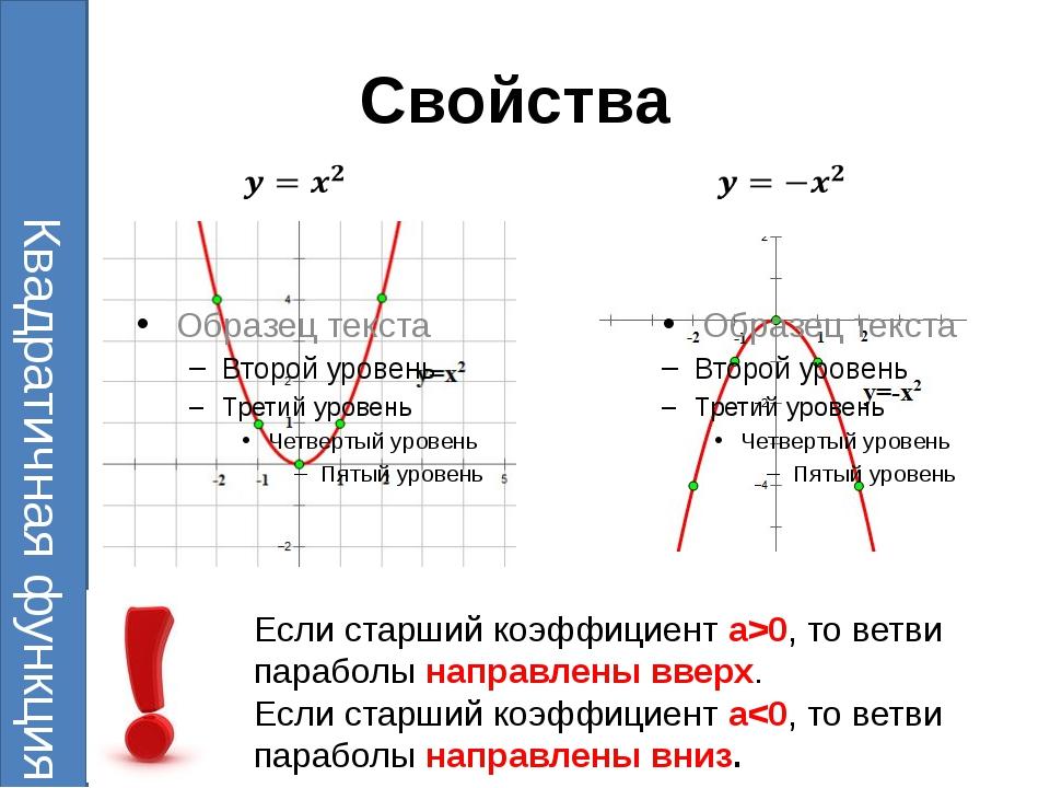 Свойства Квадратичная функция Если старший коэффициент a>0, то ветви параболы...