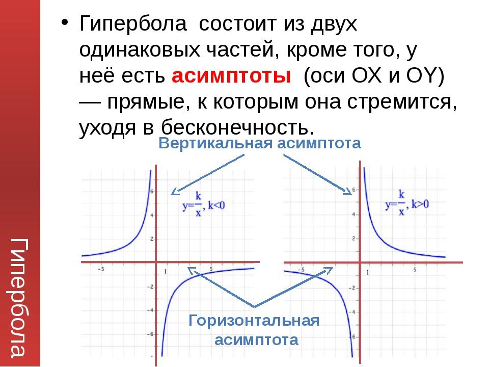 Гипербола Гипербола состоит из двух одинаковых частей, кроме того, у неё есть...