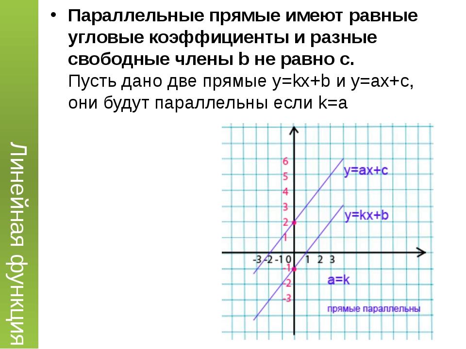 Параллельные прямые имеют равные угловые коэффициенты и разные свободные член...