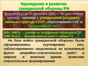 Восьмой этап (с декабря 1991 г. по настоящее время) - начался с упразднения г