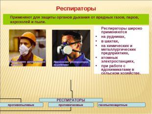 Респираторы Применяют для защиты органов дыхания от вредных газов, паров, аэ