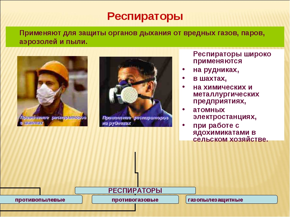 Респираторы Применяют для защиты органов дыхания от вредных газов, паров, аэ...