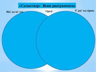«Салыстыр» Венн диаграммасы Мақал-мәтел Тұрақты тіркес Ортақ