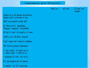 Семантикалық кесте 127-жаттығу Мақал мәтел Тұрақты тіркес Біреу күн нұрына ма