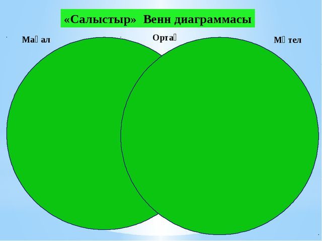 «Салыстыр» Венн диаграммасы Мақал Мәтел Ортақ