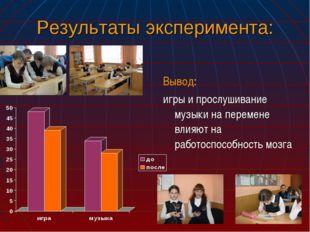 Результаты эксперимента: Вывод: игры и прослушивание музыки на перемене влияю
