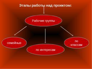 Этапы работы над проектом: семейные по интересам по классам Рабочие группы